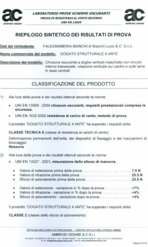 oscuranti_-_dogato_-_riepilogo